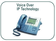 Voice Over IP Technology